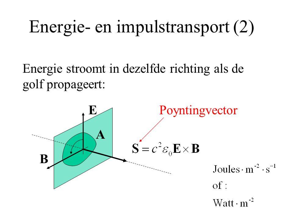 Energie- en impulstransport (2) Energie stroomt in dezelfde richting als de golf propageert: E B A Poyntingvector
