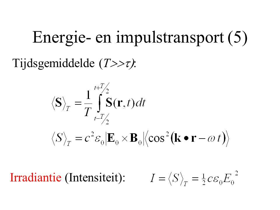 Energie- en impulstransport (5) Tijdsgemiddelde (T  Irradiantie (Intensiteit):