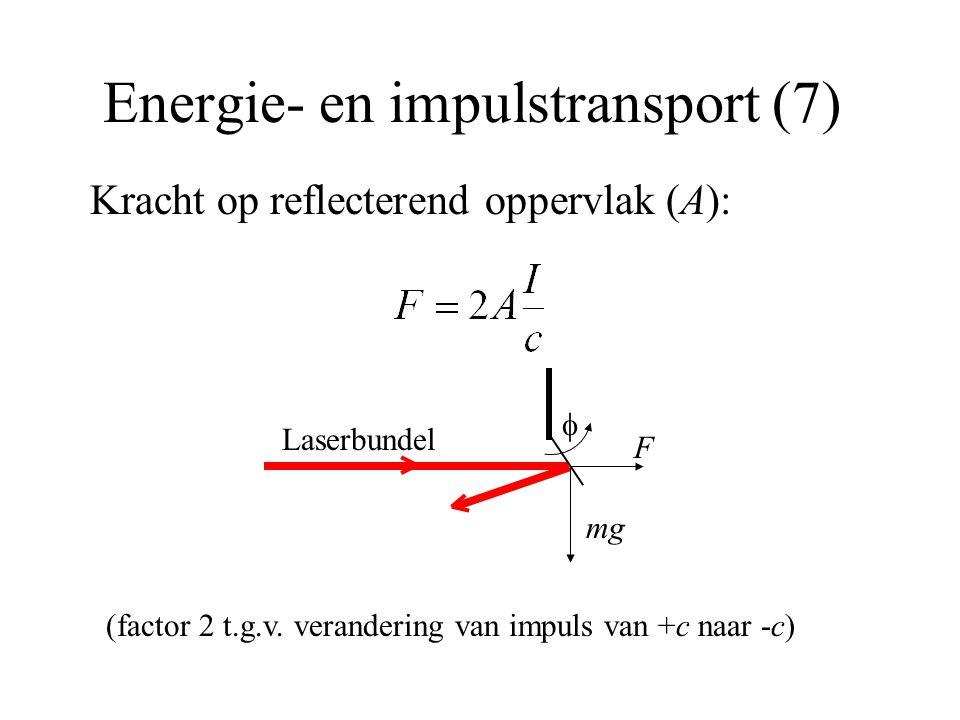 Energie- en impulstransport (7) Kracht op reflecterend oppervlak (A): mg Laserbundel F  (factor 2 t.g.v.