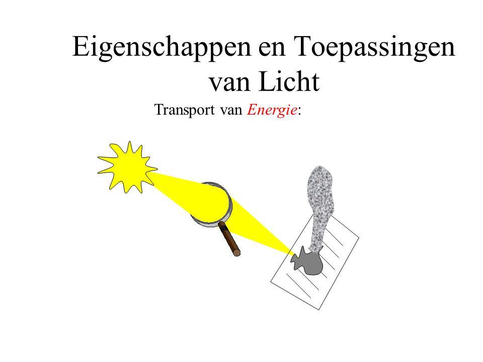 Eigenschappen en Toepassingen van Licht Transport van Energie: