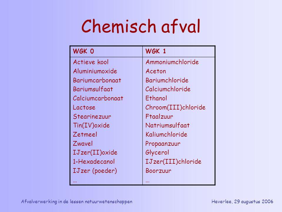Heverlee, 29 augustus 2006Afvalverwerking in de lessen natuurwetenschappen Chemisch afval WGK 0WGK 1 Actieve kool Aluminiumoxide Bariumcarbonaat Bariu