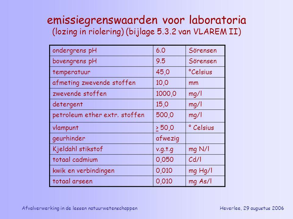 Heverlee, 29 augustus 2006Afvalverwerking in de lessen natuurwetenschappen emissiegrenswaarden voor laboratoria (lozing in riolering) (bijlage 5.3.2 v