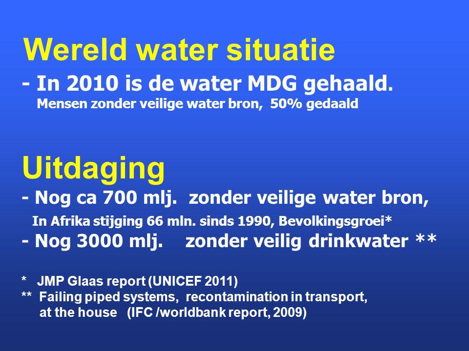 Informatie Smart series on Water Sanitation Water harvesting Hygiëne Disinfection Financing www.NWP.nl Videos.