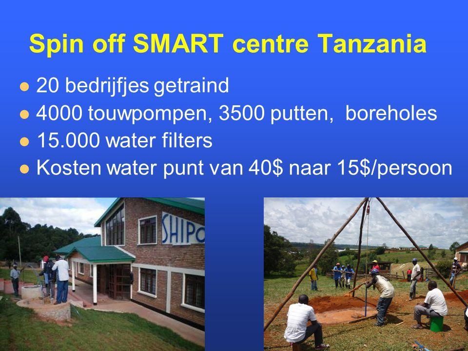 Spin off SMART centre Tanzania 20 bedrijfjes getraind 4000 touwpompen, 3500 putten, boreholes 15.000 water filters Kosten water punt van 40$ naar 15$/