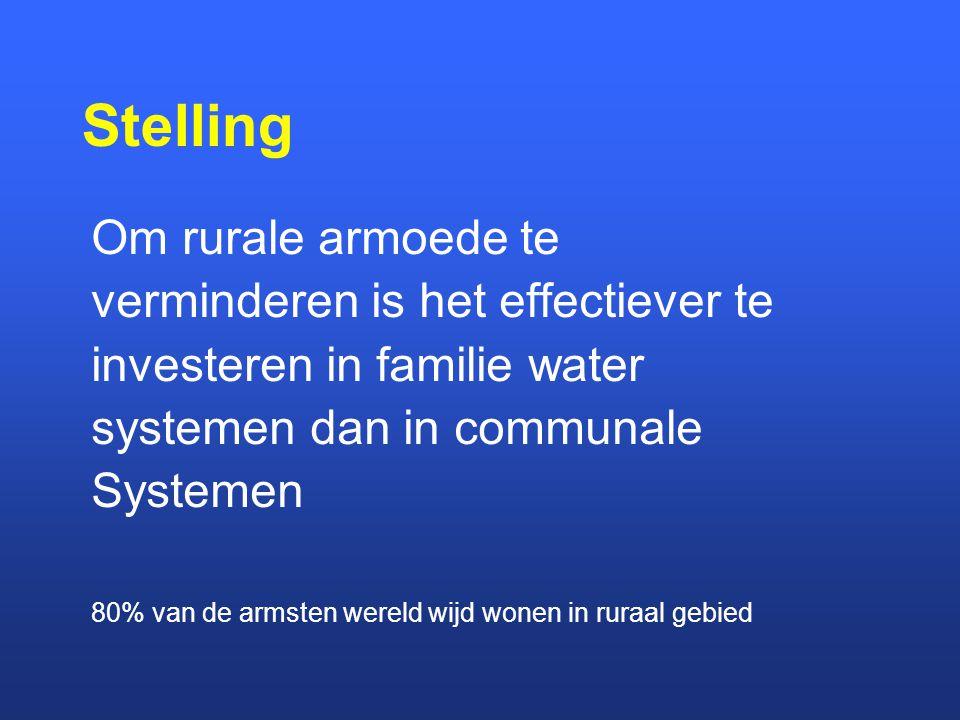Indicatoren water 1 Volume > 20 l /p/dag 2 Afstand < 500 meter 3 Kwaliteit = 3 l/p/dag veilig water Helder, geen biologische, chemische vervuiling