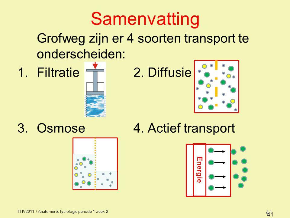 FHV2011 / Anatomie & fysiologie periode 1 week 2 41 Samenvatting Grofweg zijn er 4 soorten transport te onderscheiden: 1.Filtratie2. Diffusie 3.Osmose