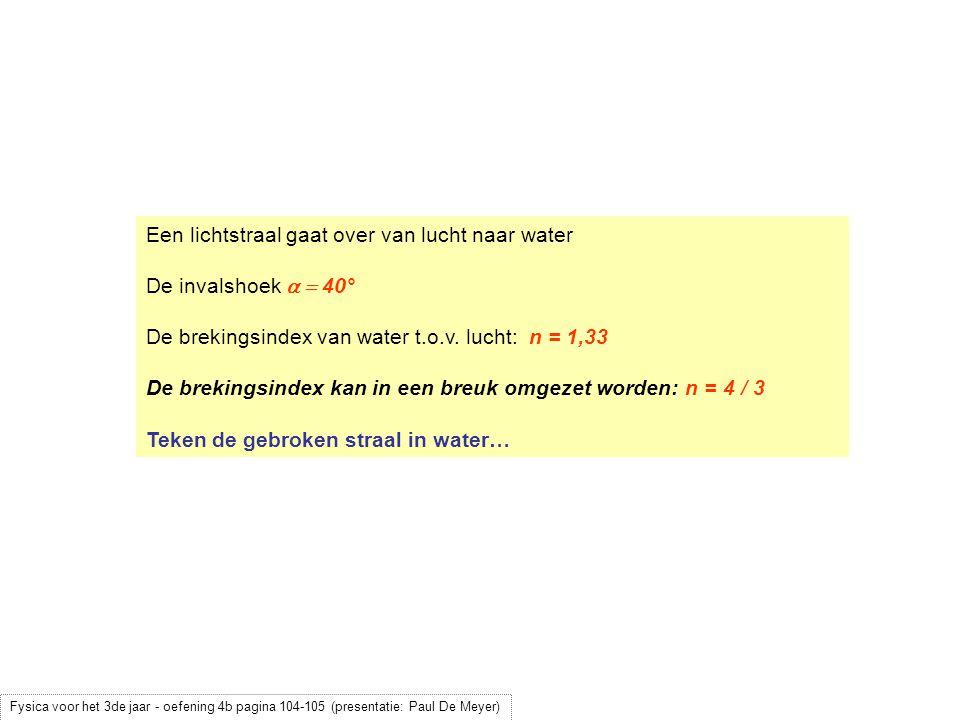 Een lichtstraal gaat over van lucht naar water De invalshoek  40° De brekingsindex van water t.o.v.
