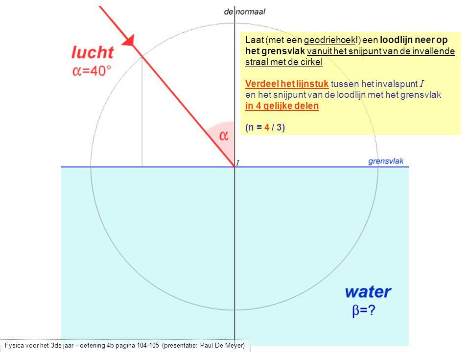 Laat (met een geodriehoek!) een loodlijn neer op het grensvlak vanuit het snijpunt van de invallende straal met de cirkel Verdeel het lijnstuk tussen het invalspunt I en het snijpunt van de loodlijn met het grensvlak in 4 gelijke delen (n = 4 / 3) Fysica voor het 3de jaar - oefening 4b pagina 104-105 (presentatie: Paul De Meyer)