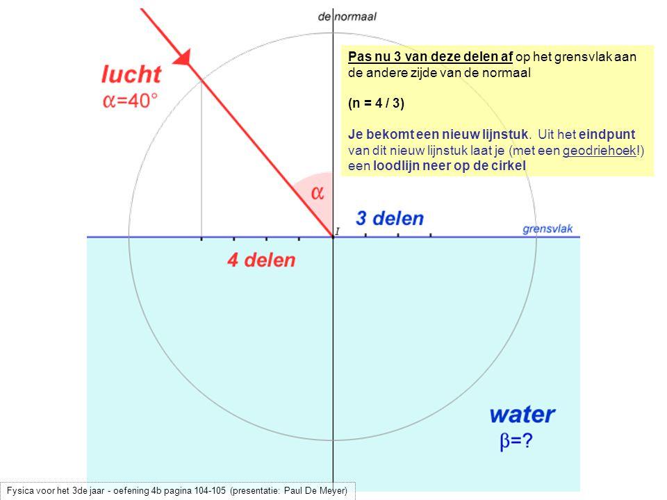 Pas nu 3 van deze delen af op het grensvlak aan de andere zijde van de normaal (n = 4 / 3) Je bekomt een nieuw lijnstuk.