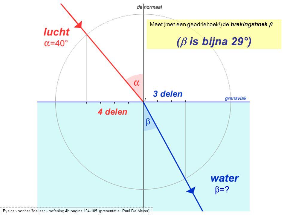 Meet (met een geodriehoek!) de brekingshoek  (  is bijna 29°) Fysica voor het 3de jaar - oefening 4b pagina 104-105 (presentatie: Paul De Meyer)