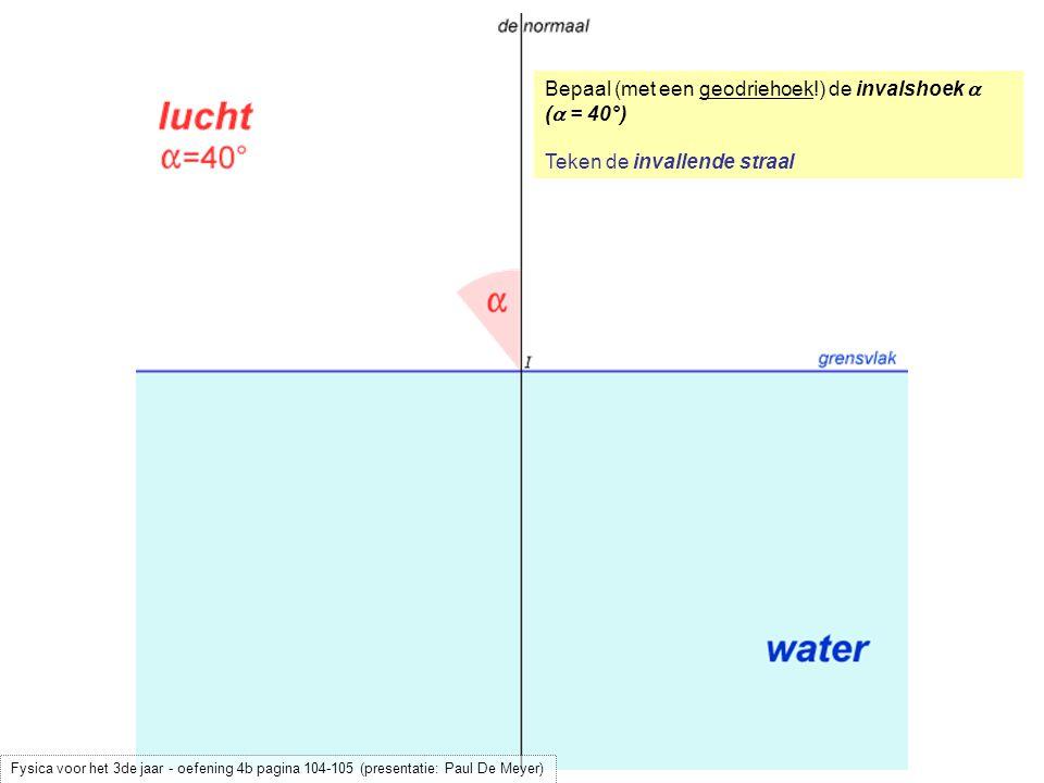 Bepaal (met een geodriehoek!) de invalshoek  (  = 40°) Teken de invallende straal Fysica voor het 3de jaar - oefening 4b pagina 104-105 (presentatie: Paul De Meyer)