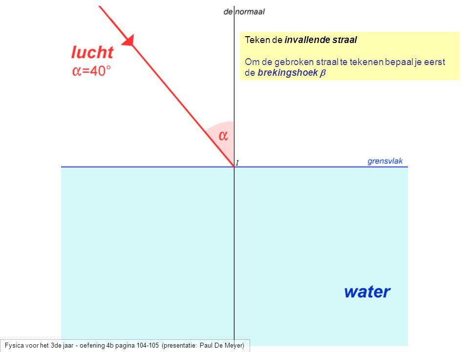 Teken de invallende straal Om de gebroken straal te tekenen bepaal je eerst de brekingshoek  Fysica voor het 3de jaar - oefening 4b pagina 104-105 (presentatie: Paul De Meyer)