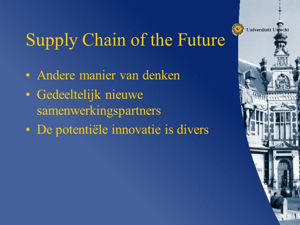 Supply Chain of the Future Andere manier van denken Gedeeltelijk nieuwe samenwerkingspartners De potentiële innovatie is divers