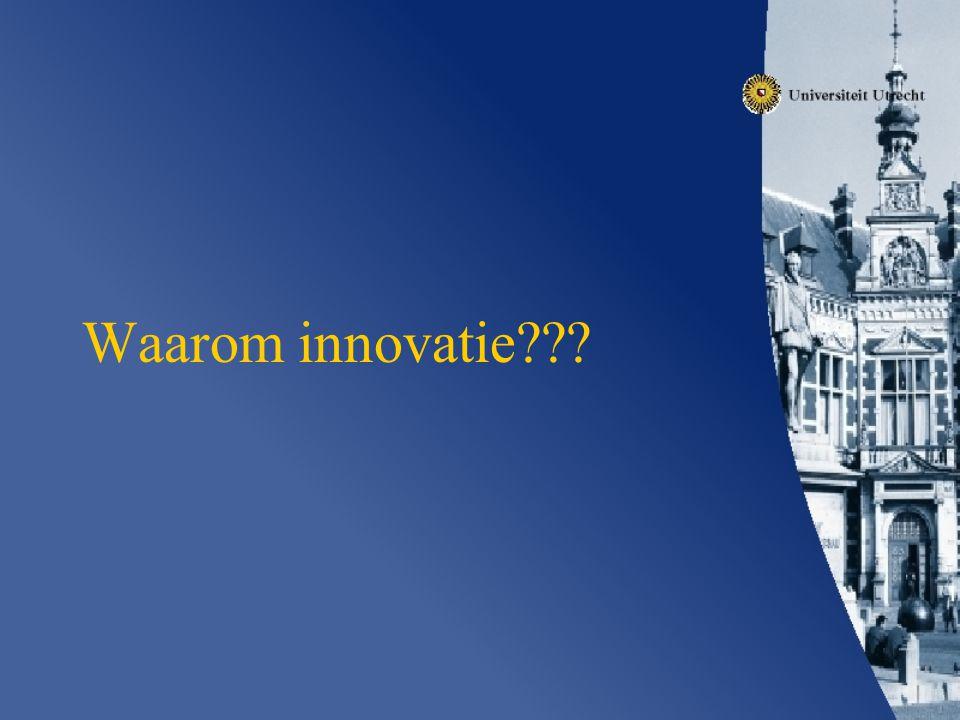 Waarom innovatie???