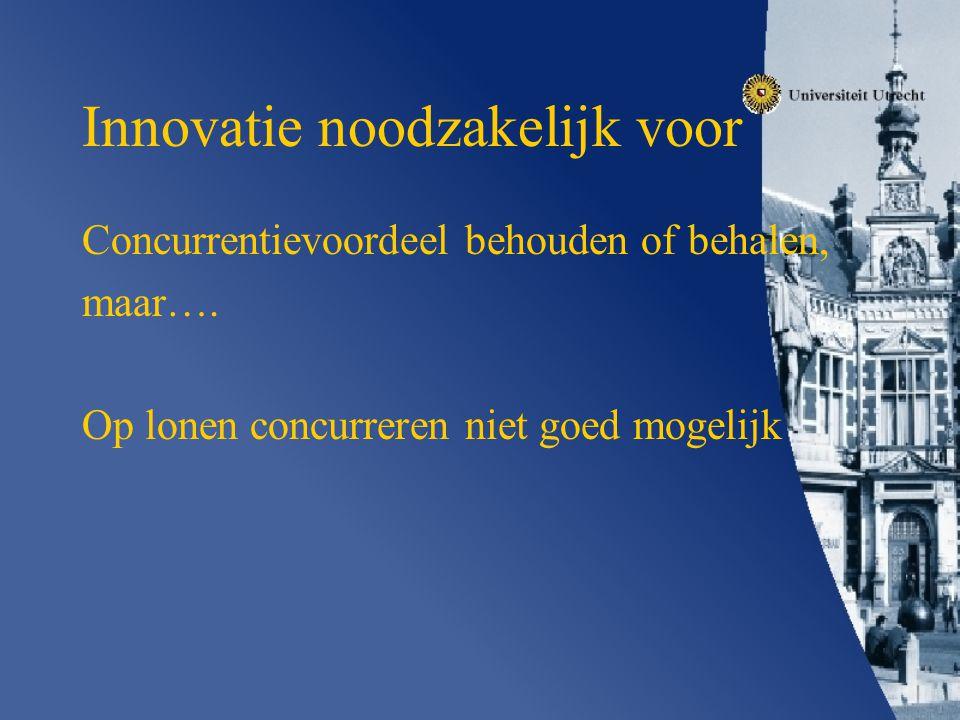 Innovatie noodzakelijk voor Concurrentievoordeel behouden of behalen, maar….