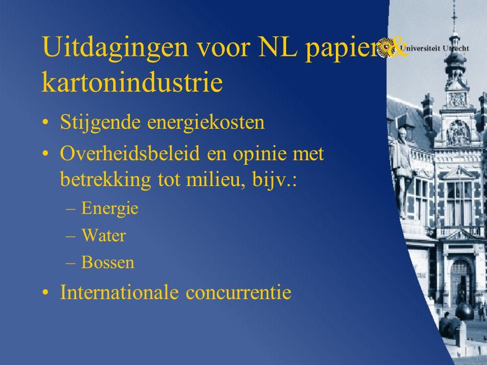 Uitdagingen voor NL papier & kartonindustrie Stijgende energiekosten Overheidsbeleid en opinie met betrekking tot milieu, bijv.: –Energie –Water –Bossen Internationale concurrentie