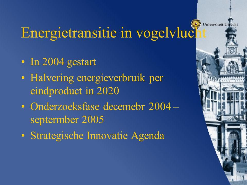 Energietransitie in vogelvlucht In 2004 gestart Halvering energieverbruik per eindproduct in 2020 Onderzoeksfase decemebr 2004 – septermber 2005 Strategische Innovatie Agenda