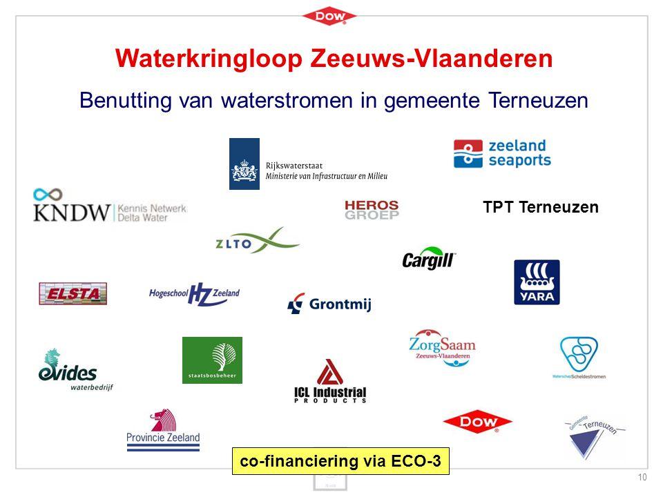 10 Waterkringloop Zeeuws-Vlaanderen Benutting van waterstromen in gemeente Terneuzen co-financiering via ECO-3 TPT Terneuzen
