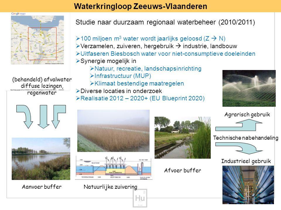 11 (behandeld) afvalwater diffuse lozingen, regenwater Aanvoer bufferNatuurlijke zuivering Afvoer buffer Agrarisch gebruik Industrieel gebruik Technis