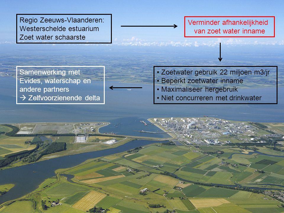 3 Regio Zeeuws-Vlaanderen: Westerschelde estuarium Zoet water schaarste Verminder afhankelijkheid van zoet water inname Zoetwater gebruik 22 miljoen m