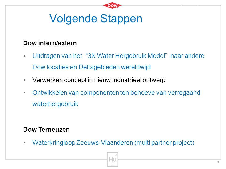 """9 Volgende Stappen Dow intern/extern  Uitdragen van het """"3X Water Hergebruik Model"""" naar andere Dow locaties en Deltagebieden wereldwijd  Verwerken"""
