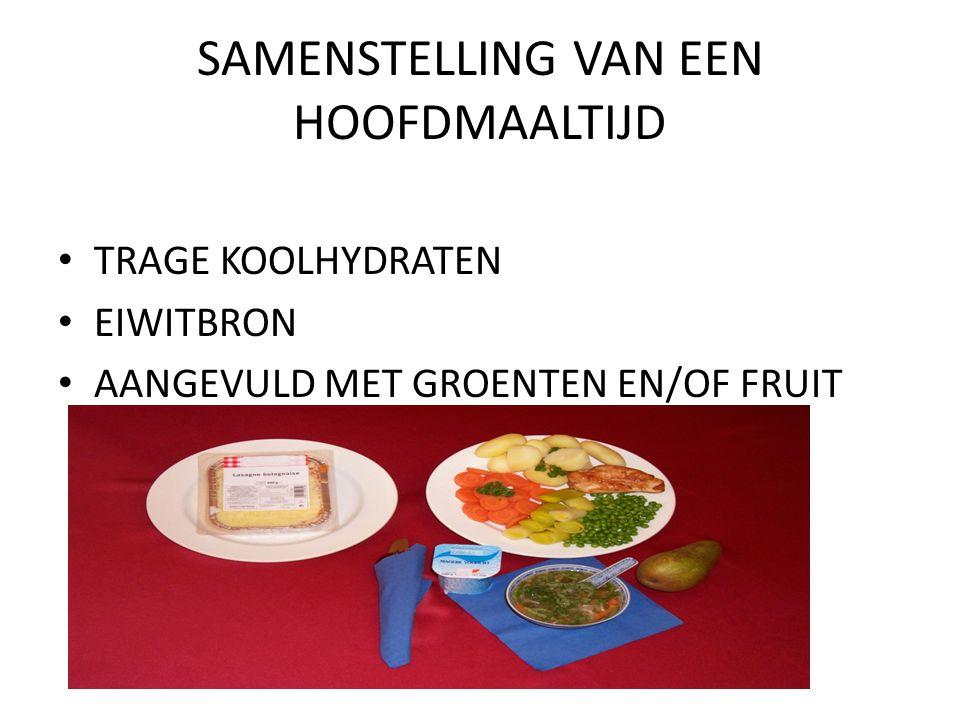 SAMENSTELLING VAN EEN HOOFDMAALTIJD TRAGE KOOLHYDRATEN EIWITBRON AANGEVULD MET GROENTEN EN/OF FRUIT