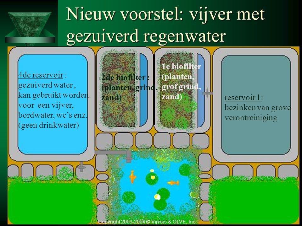 Verwezenlijkbaar?  Besluit 4: –Zeer duur (en geen subsidies) –Niet veel besparing : toch nog waterverbruik (niet alles kan gezuiverd worden)  Algeme