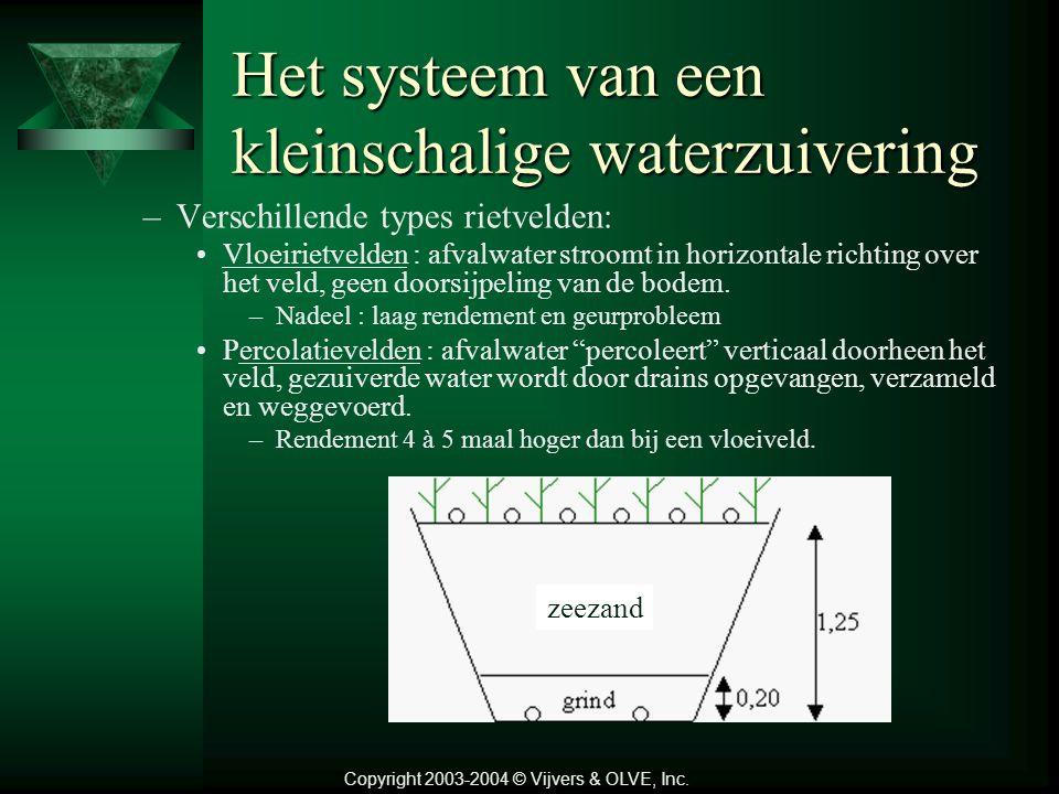 –Verschillende types rietvelden: Vloeirietvelden : afvalwater stroomt in horizontale richting over het veld, geen doorsijpeling van de bodem.