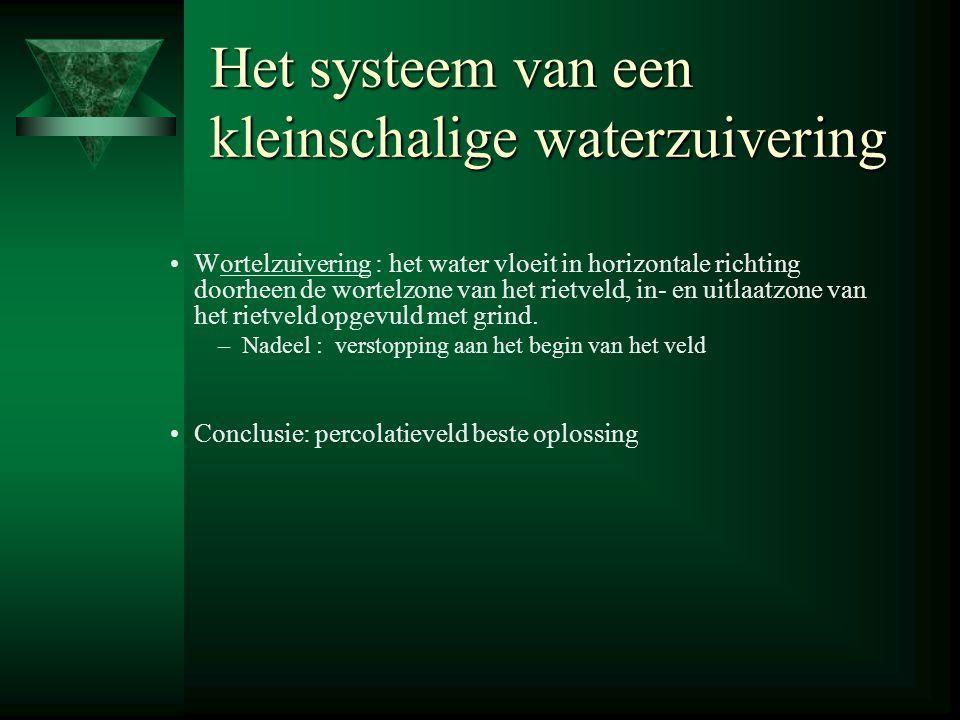 Het systeem van een kleinschalige waterzuivering Wortelzuivering : het water vloeit in horizontale richting doorheen de wortelzone van het rietveld, in- en uitlaatzone van het rietveld opgevuld met grind.
