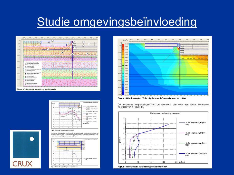 Studie omgevingsbeïnvloeding
