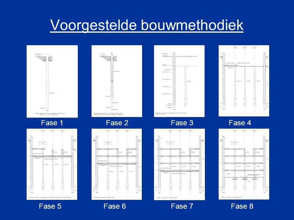 Voorgestelde bouwmethodiek Fase 1Fase 3Fase 2 Fase 5 Fase 4 Fase 7Fase 6Fase 8