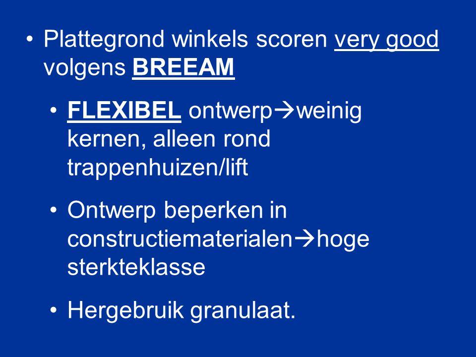 Plattegrond winkels scoren very good volgens BREEAM FLEXIBEL ontwerp  weinig kernen, alleen rond trappenhuizen/lift Ontwerp beperken in constructiema