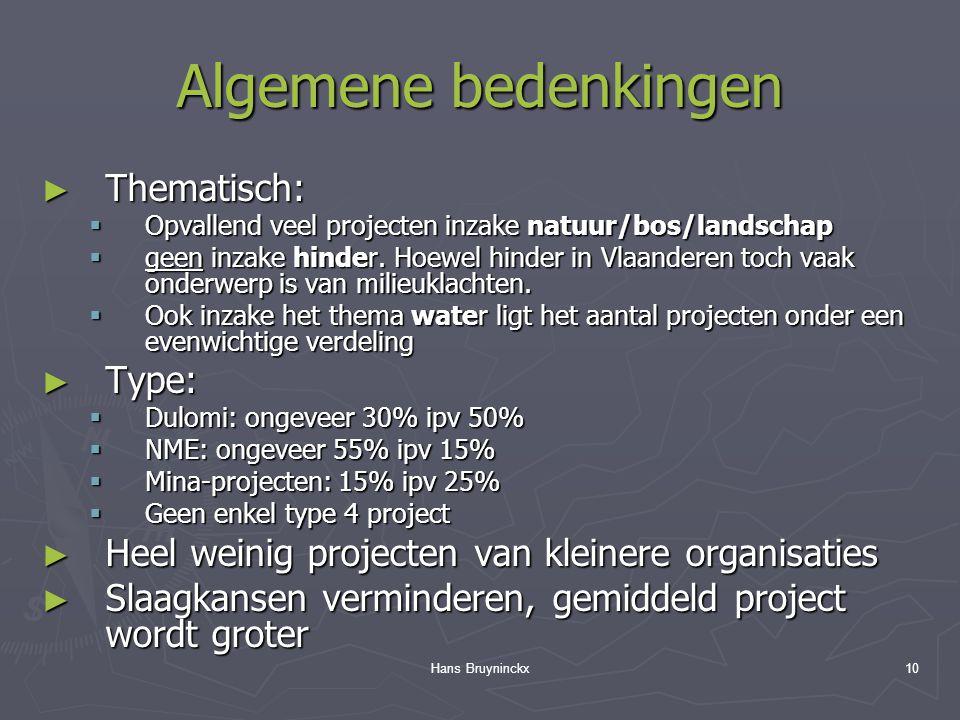Hans Bruyninckx10 Algemene bedenkingen ► Thematisch:  Opvallend veel projecten inzake natuur/bos/landschap  geen inzake hinder.