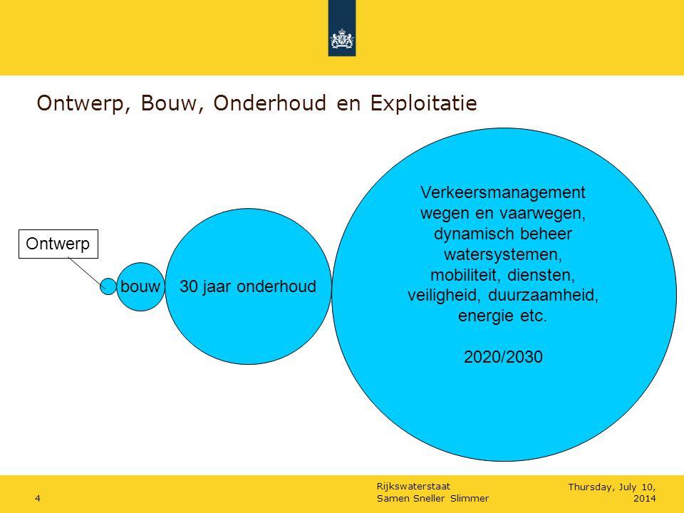 Rijkswaterstaat Samen Sneller Slimmer4Thursday, July 10, 2014 Ontwerp, Bouw, Onderhoud en Exploitatie bouw 30 jaar onderhoud Verkeersmanagement wegen