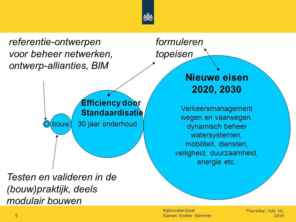 Rijkswaterstaat Samen Sneller Slimmer5Thursday, July 10, 2014 O bouw 30 jaar onderhoud Nieuwe eisen 2020, 2030 Verkeersmanagement wegen en vaarwegen,
