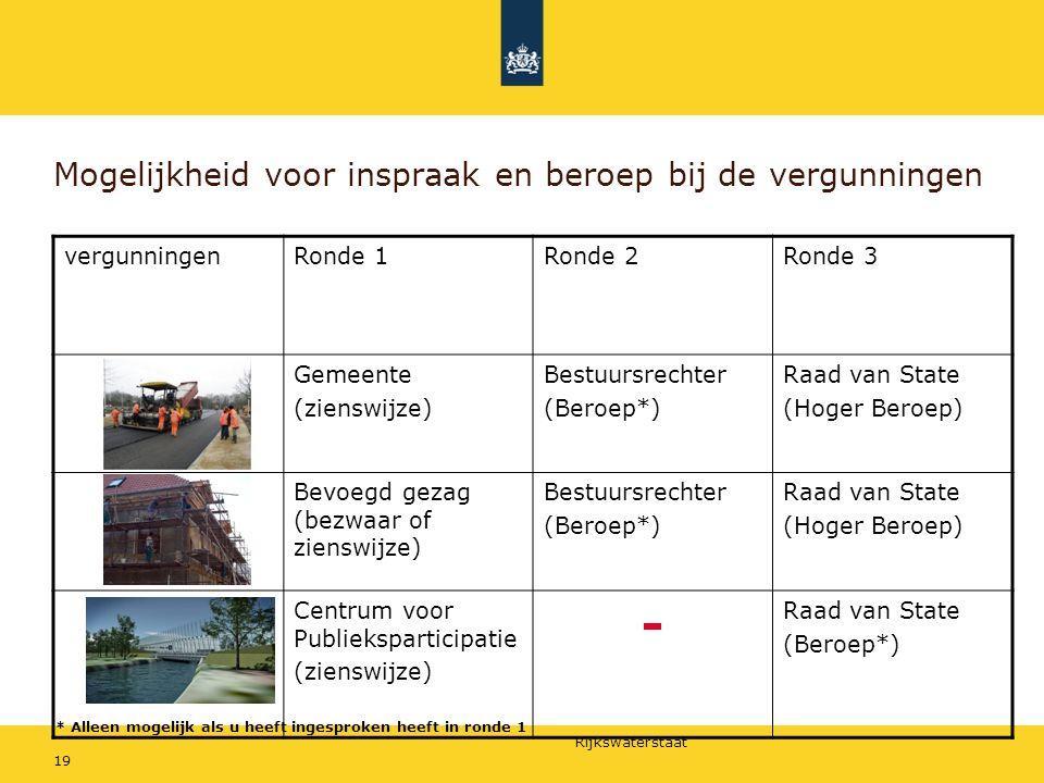 Rijkswaterstaat 19 Mogelijkheid voor inspraak en beroep bij de vergunningen vergunningenRonde 1Ronde 2Ronde 3 Gemeente (zienswijze) Bestuursrechter (B