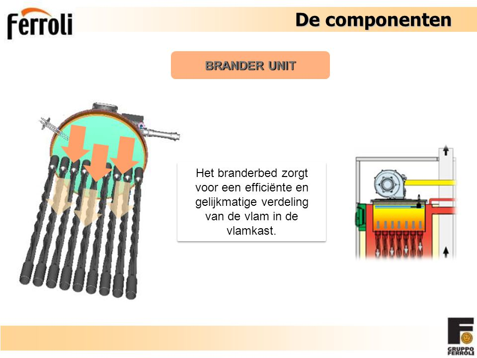 Het branderbed zorgt voor een efficiënte en gelijkmatige verdeling van de vlam in de vlamkast. De componenten De componenten BRANDER UNIT