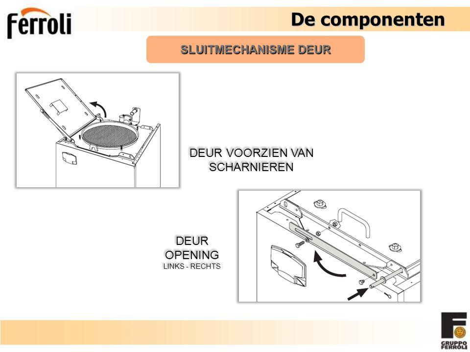 DEUR VOORZIEN VAN SCHARNIEREN DEUR OPENING LINKS - RECHTS DEUR OPENING LINKS - RECHTS SLUITMECHANISME DEUR De componenten De componenten