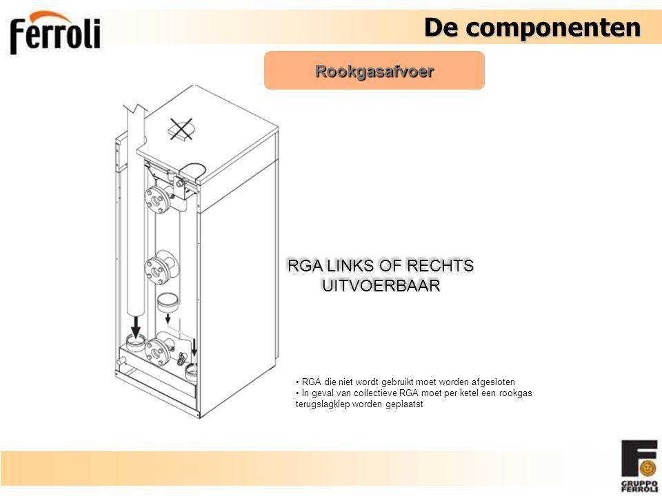 Rookgasafvoer RGA LINKS OF RECHTS UITVOERBAAR RGA die niet wordt gebruikt moet worden afgesloten In geval van collectieve RGA moet per ketel een rookgas terugslagklep worden geplaatst