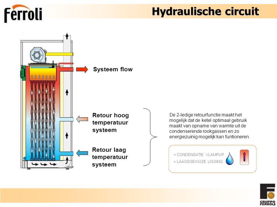 Systeem flow Retour hoog temperatuur systeem Retour laag temperatuur systeem Hydraulische circuit Hydraulische circuit De 2-ledige retourfunctie maakt het mogelijk dat de ketel optimaal gebruik maakt van opname van warmte uit de condenserende rookgassen en zo energiezuinig mogelijk kan funtioneren.