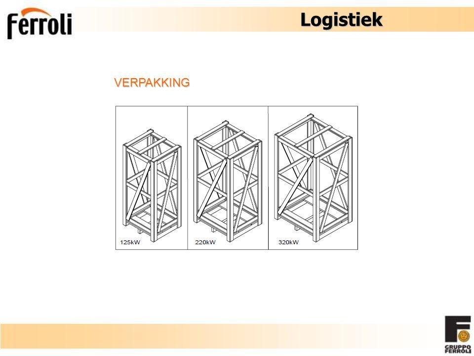 Logistiek Logistiek VERPAKKING