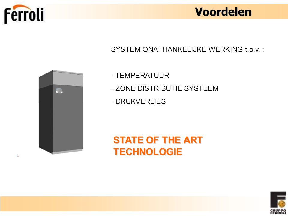SYSTEM ONAFHANKELIJKE WERKING t.o.v. : - TEMPERATUUR - ZONE DISTRIBUTIE SYSTEEM - DRUKVERLIES STATE OF THE ART TECHNOLOGIE Voordelen Voordelen