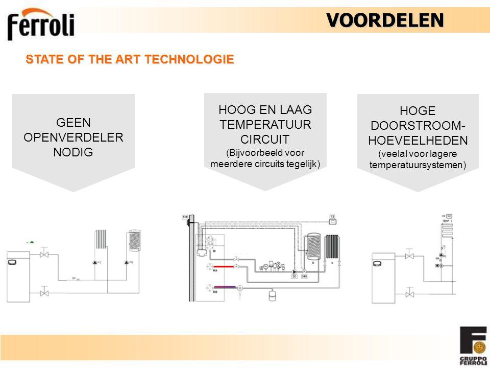 VOORDELEN VOORDELEN STATE OF THE ART TECHNOLOGIE GEEN OPENVERDELER NODIG HOGE DOORSTROOM- HOEVEELHEDEN (veelal voor lagere temperatuursystemen) HOOG EN LAAG TEMPERATUUR CIRCUIT (Bijvoorbeeld voor meerdere circuits tegelijk)