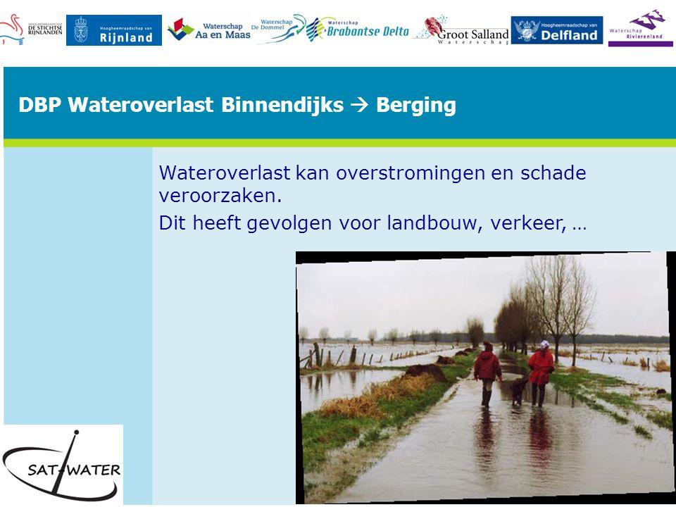 DBP Wateroverlast Binnendijks  Berging Wateroverlast kan niet worden voorkomen maar voorspellen van de overstromingen is belangrijk.