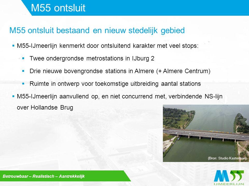 Betrouwbaar – Realistisch – Aantrekkelijk M55 ontsluit  M55-IJmeerlijn kenmerkt door ontsluitend karakter met veel stops:  Twee ondergrondse metrost