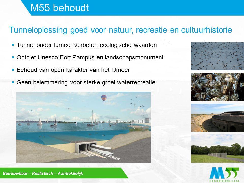 Betrouwbaar – Realistisch – Aantrekkelijk M55 behoudt  Tunnel onder IJmeer verbetert ecologische waarden  Ontziet Unesco Fort Pampus en landschapsmo