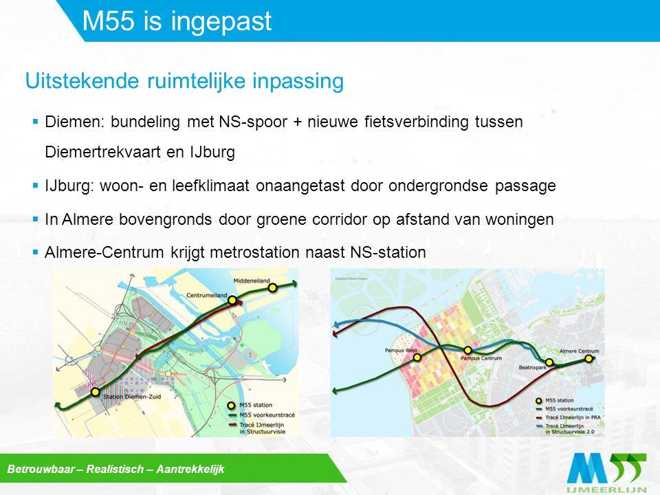 Betrouwbaar – Realistisch – Aantrekkelijk M55 is ingepast  Diemen: bundeling met NS-spoor + nieuwe fietsverbinding tussen Diemertrekvaart en IJburg 