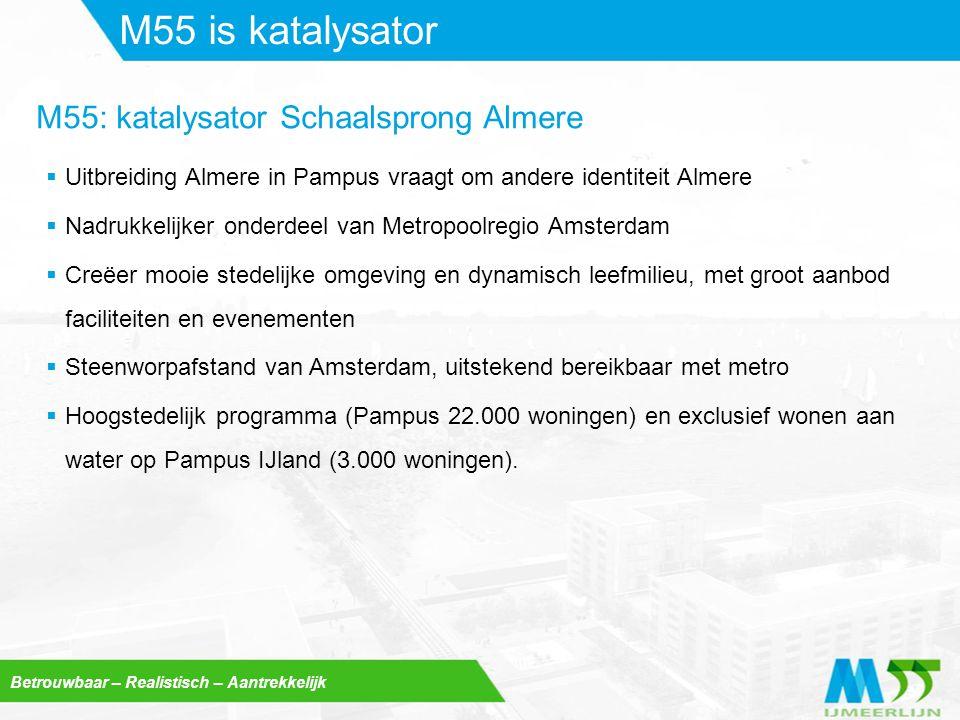 Betrouwbaar – Realistisch – Aantrekkelijk M55 is katalysator  Uitbreiding Almere in Pampus vraagt om andere identiteit Almere  Nadrukkelijker onderd