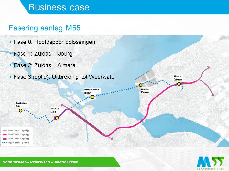  Fase 0: Hoofdspoor oplossingen  Fase 1: Zuidas - IJburg  Fase 2: Zuidas – Almere  Fase 3 (optie): Uitbreiding tot Weerwater Betrouwbaar – Realist