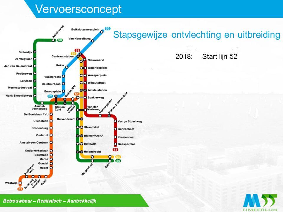  Fase 0: Hoofdspoor oplossingen  Fase 1: Zuidas - IJburg  Fase 2: Zuidas – Almere  Fase 3 (optie): Uitbreiding tot Weerwater Betrouwbaar – Realistisch – Aantrekkelijk Business case Fasering aanleg M55